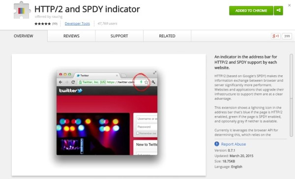 HTTP2 and SPDY indicator