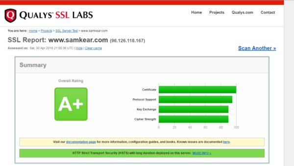 Qualysis SSL Labs Report